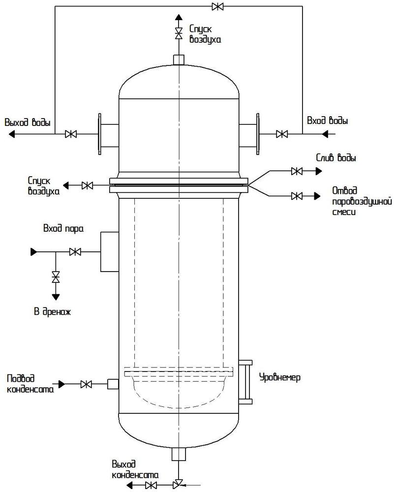 Подогреватель сетевой воды ПСВ 650-6-25 Кемерово купить прокладки для альфа лаваль для 5 класса