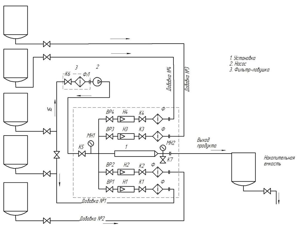 1 - Технологическая схема.